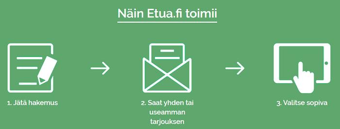 Etua.fi. Lue lisää tästä.
