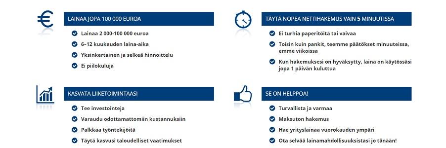 Ferratum Business - Yrityslaina 2000 - 100.000 euroa