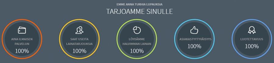 VertaaPankkeja.fi - Lainaa heti 500 - 50.000 €