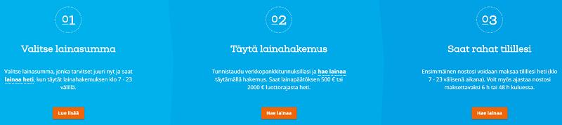 Limiitti.fi lainaa haetaan helpolla lainahakemuksella.